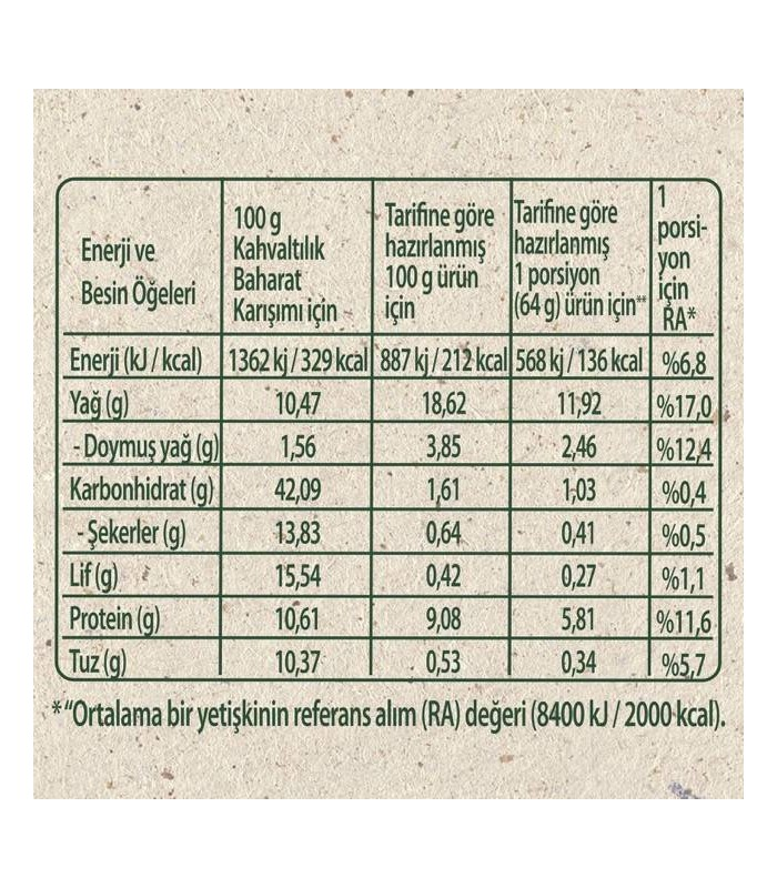 Knorr ادویه مخصوص صبحانه 120 گرمی کنور