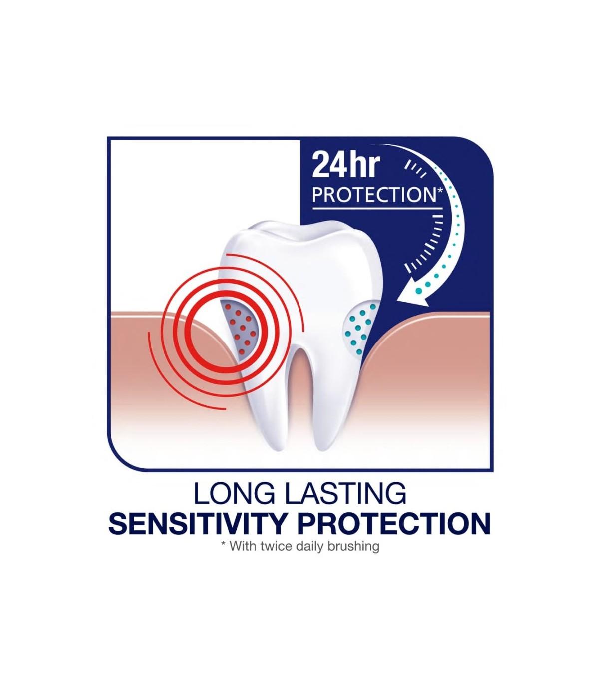 Sensodyne خمیر دندان رپید ریلیف 100 گرم سنسوداین